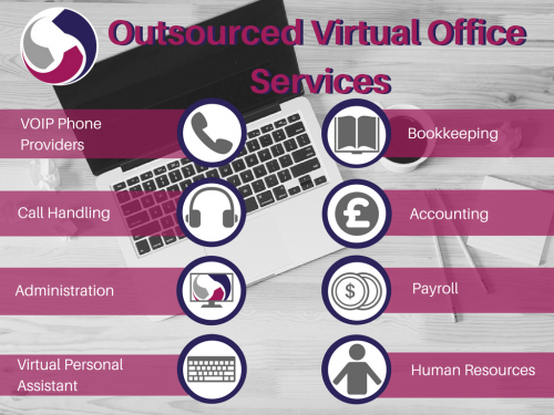 Outsourced Virtual Office